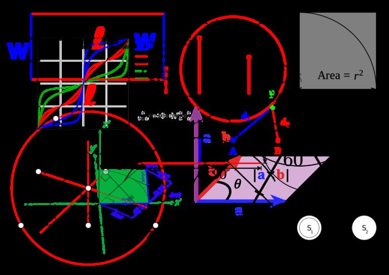 Mathe Nachhilfe für Mathematik & Chemie - Lernwerkstatt A. Petersen